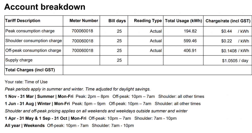 Time Of Use Energy Bill