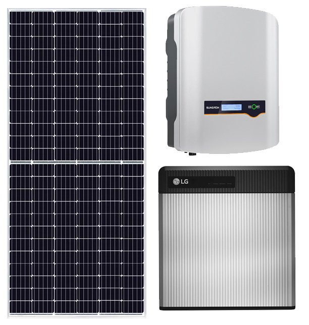 Nectr Home Solar and Battery Energy plan